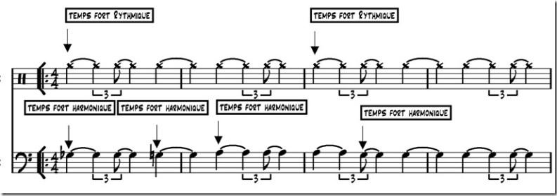 pyramid song découpe harmonique