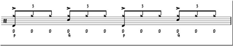 pyramide du groove triolets
