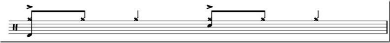 jouer de la battrie accents cymbale latin 2