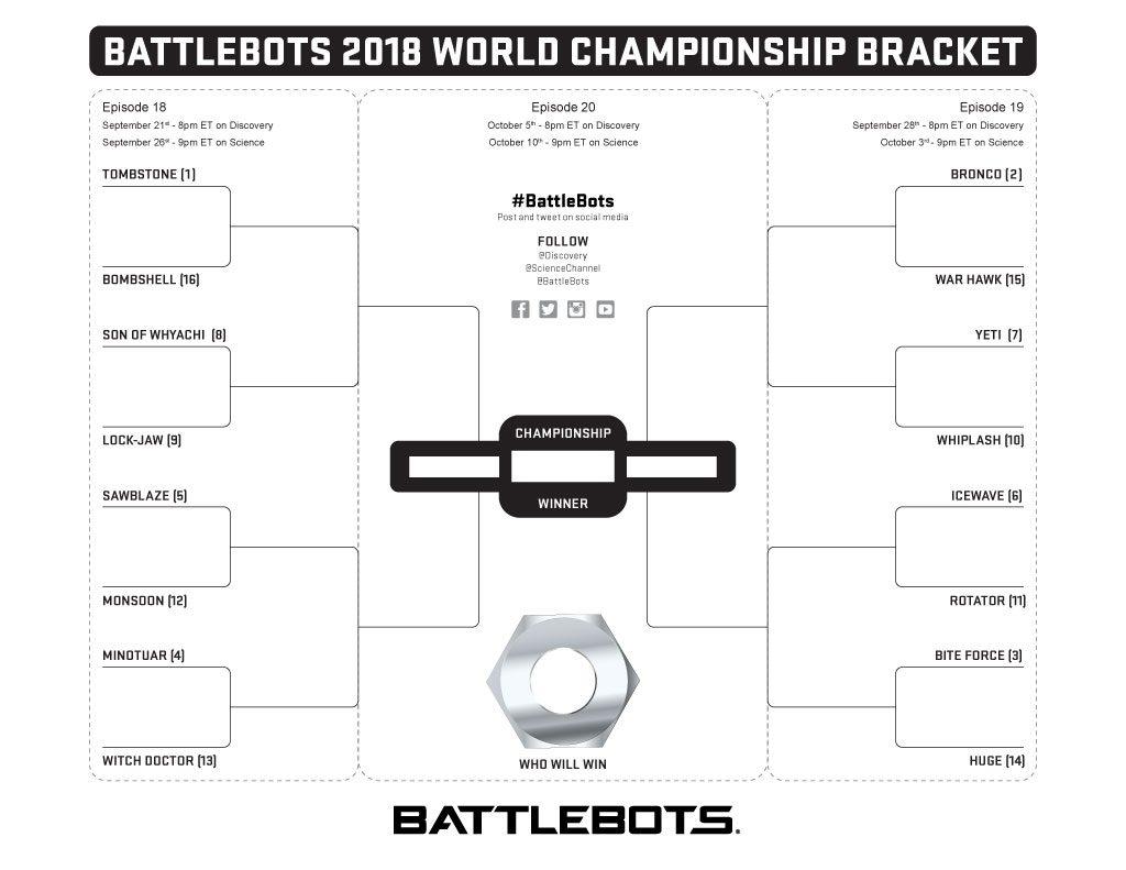 BattleBots 2018 World Championship bracket