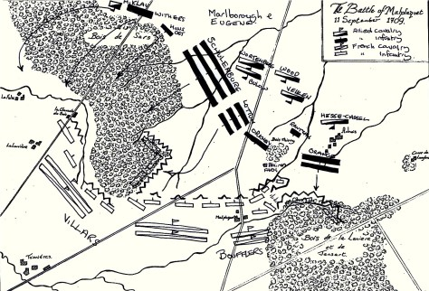 Disposition of the Forces