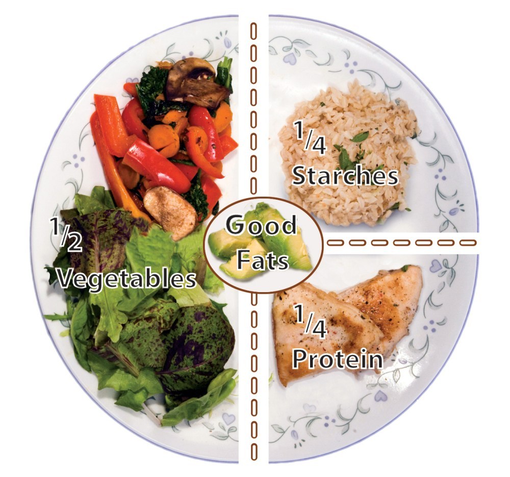 medium resolution of 1 2 plate vegetables