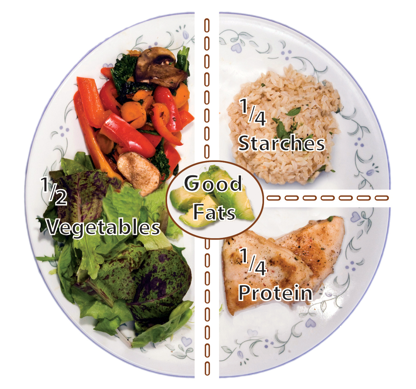 hight resolution of 1 2 plate vegetables