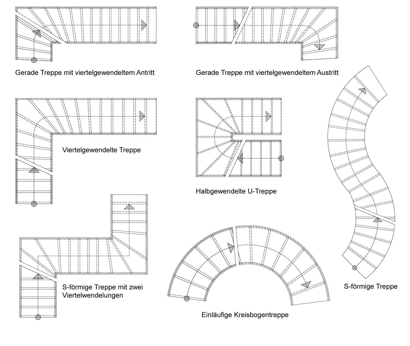 treppe planen berechnen treppen berechnen programm wohn. Black Bedroom Furniture Sets. Home Design Ideas