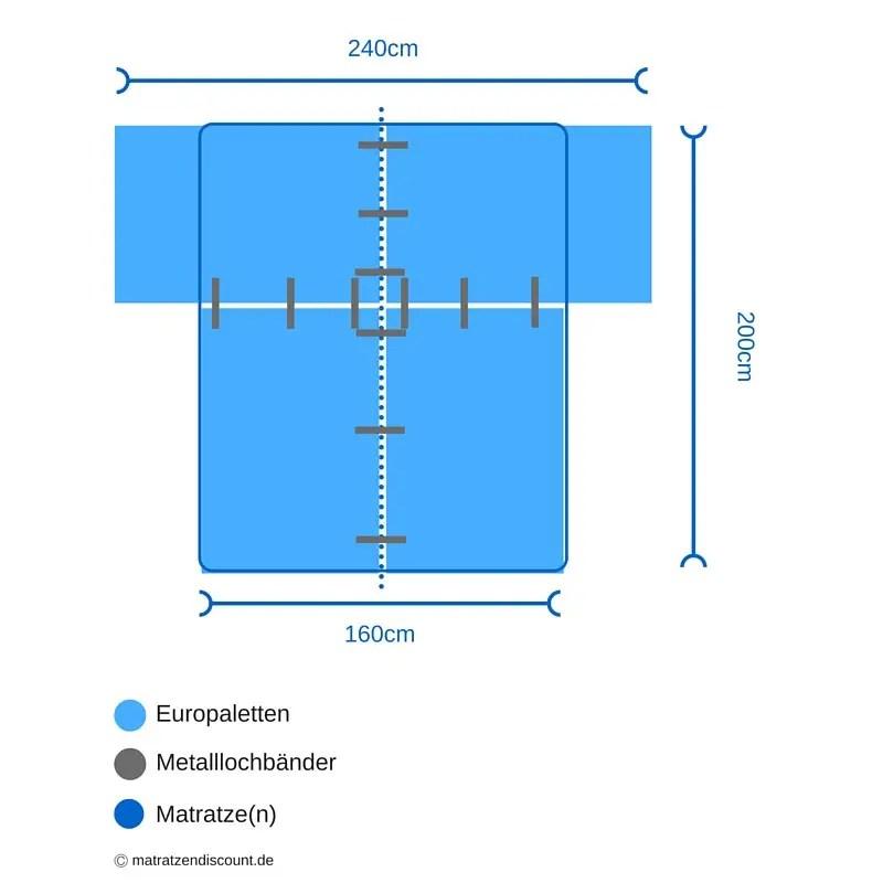 Anleitung Für Ein Bett Aus Europaletten » Bauplan