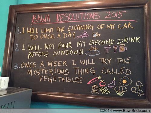 Bawa Resolutions 2015