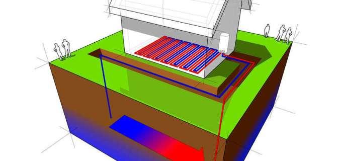 grundwasser w rmepumpe kosten technik und planung. Black Bedroom Furniture Sets. Home Design Ideas