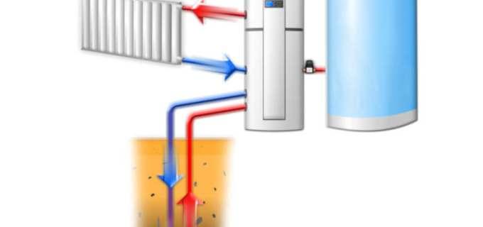 sole wasser waermepumpe kosten technik und planung