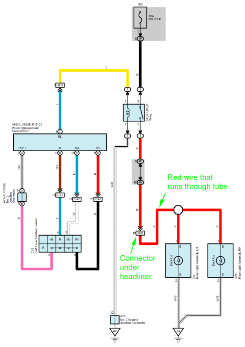 small resolution of trailer wiring diagram with reverse light wiring diagram schematics rh 13 2 2 schlaglicht regional de 5 pole relay wiring diagram water pump switch wiring