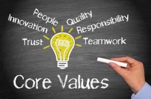 Core Values - Business Concept