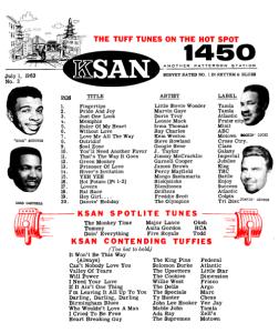 KSAN 1450 Music Survey (Image)