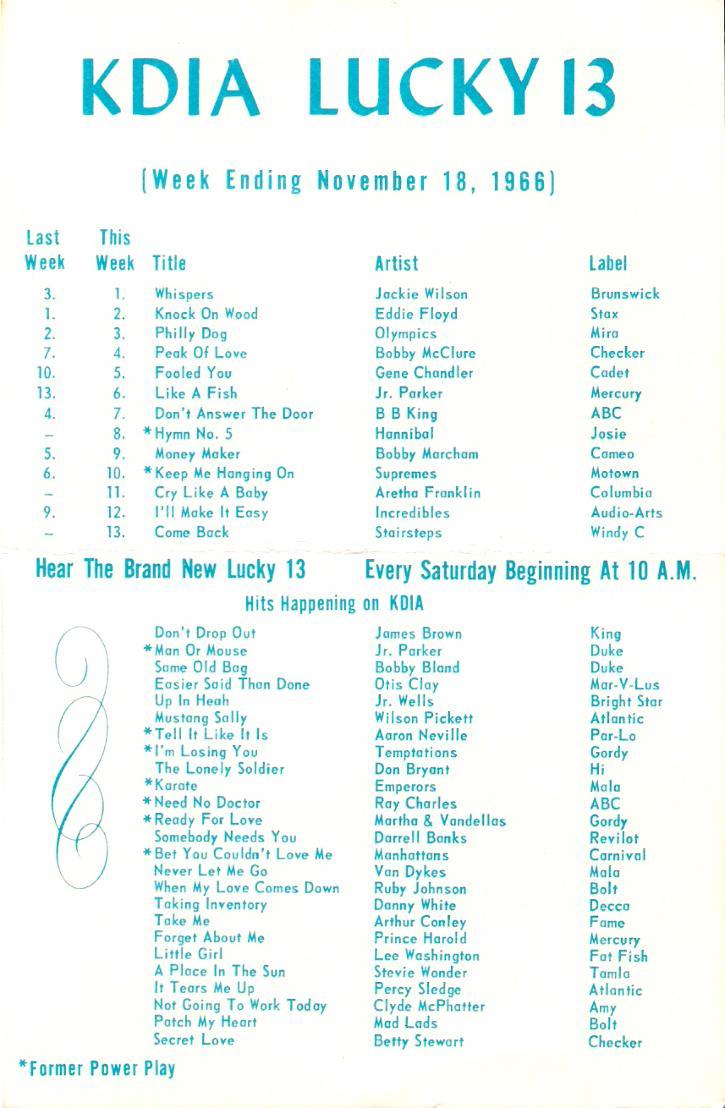 kdia_survey_nov-18-1966_b