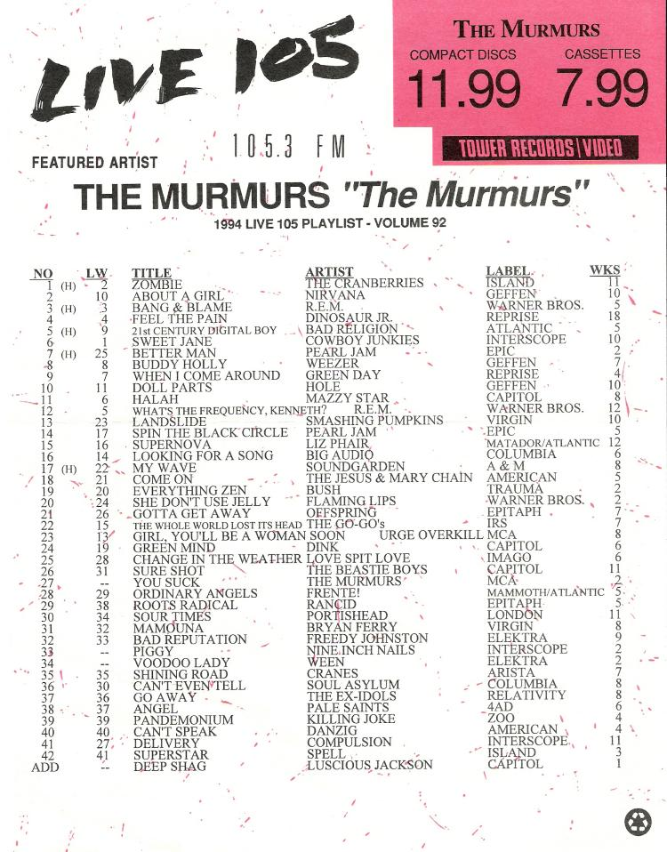 KITS Live 105 Playlist (Image)