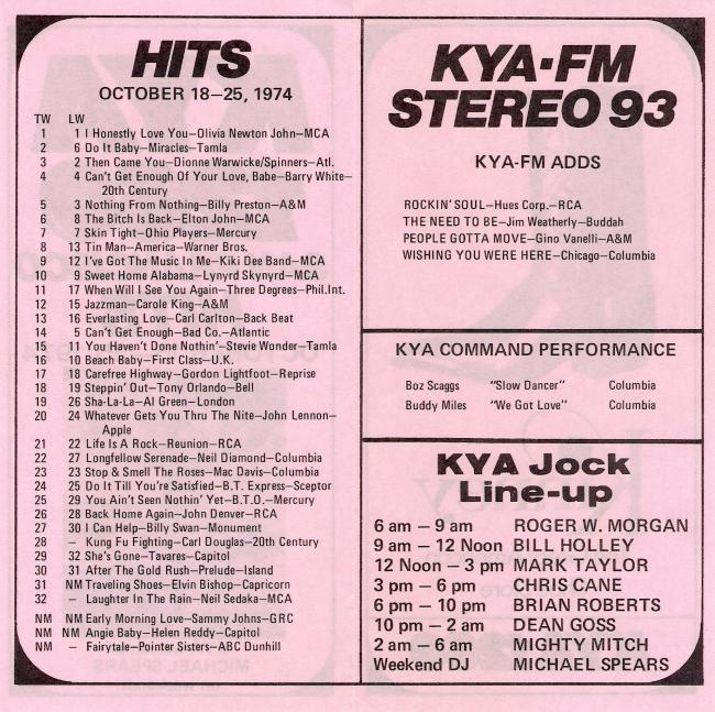 kya_survey_1974-10-18_spears-b_650w