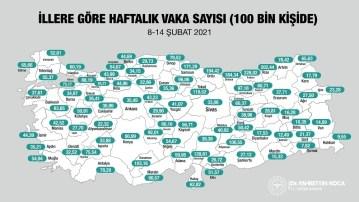 Bayburt'ta haftalık vaka sayısı 60,71oldu