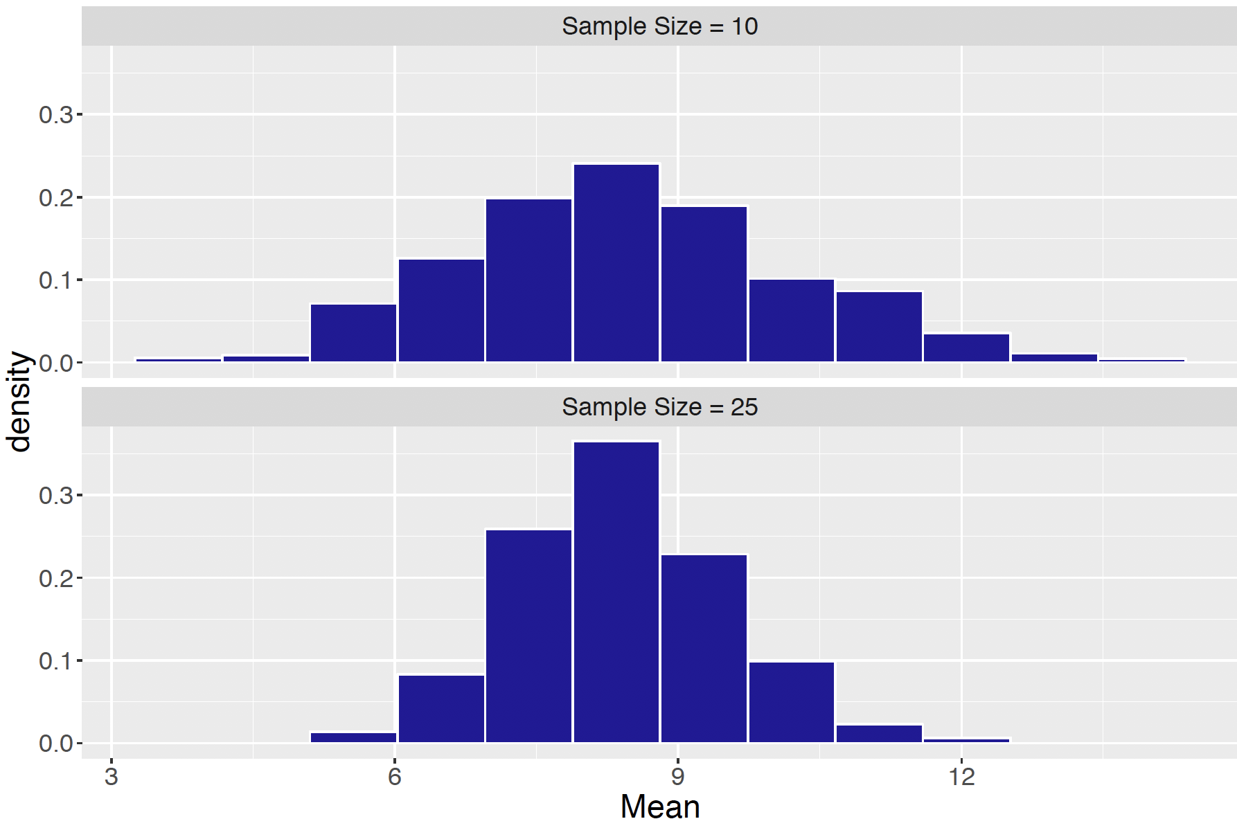 Chapter 5 Continuous Distributions