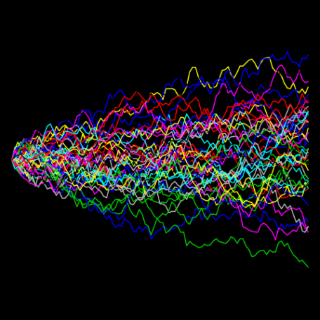Here's a bunch of random walks -- just 'cause its neat.