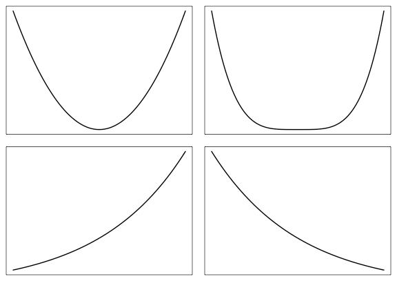 convex-functions