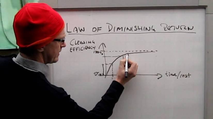 ما هو قانون الجهود المهدورة أو العوائد المتلاشية؟