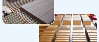 Производство кирпича - современное оборудование под ключ от производителя