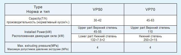 вакуумный экструдер характеристики