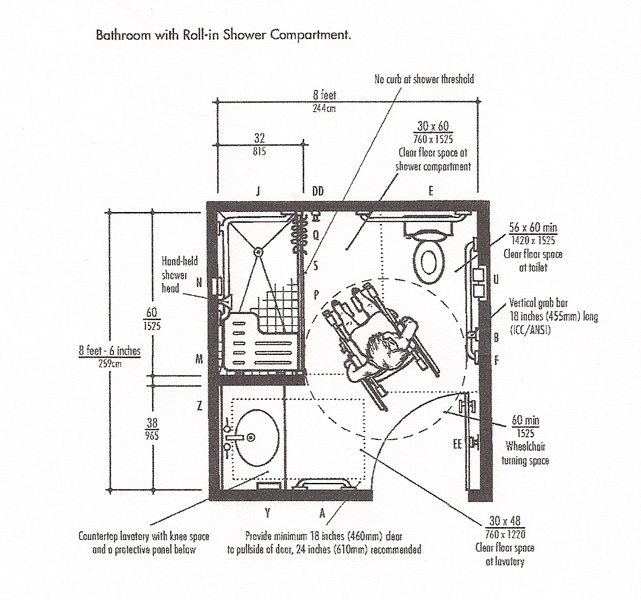 Bathroom with Roll in Shower Compartments