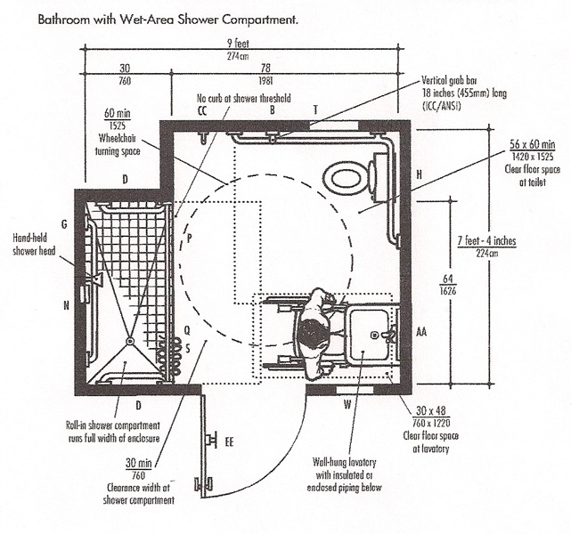 Bathroom with Wet Area Shower Compartments