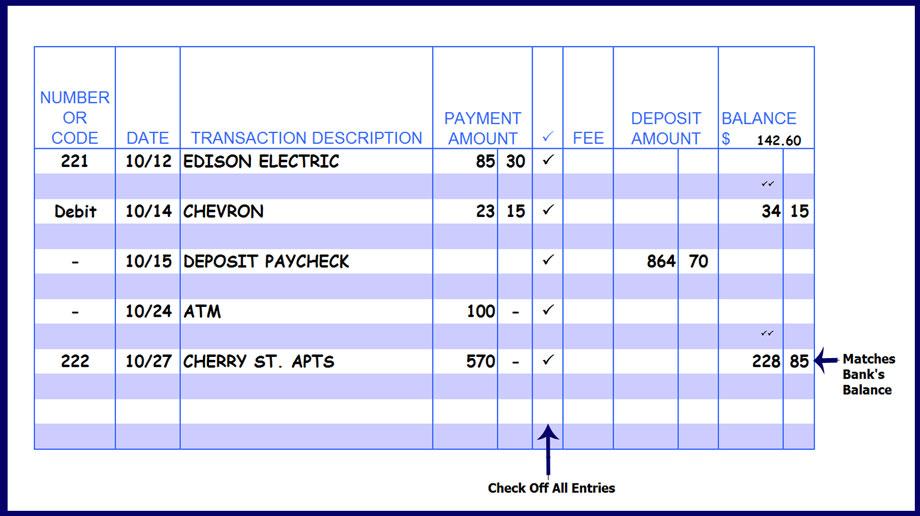 Checkbook Balance Worksheet