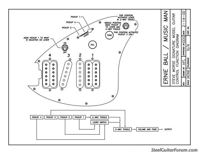 mar wiring diagram for steven wiring diagram best data rh 1 nfesgmeo santamaria guitars de
