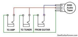 The Steel Guitar Forum :: View topic  Goodrich PH2E