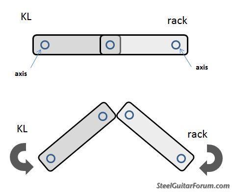 Wiring Diagrams For Guitars Wiring Diagram Bass Guitar
