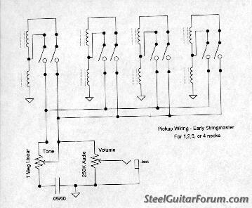 Stringmaster project : The Steel Guitar Forum