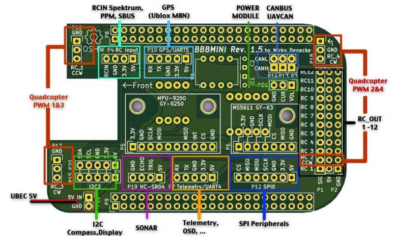 BBBmini Rev. 1.5 PCB