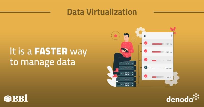 Data Virtualization fast