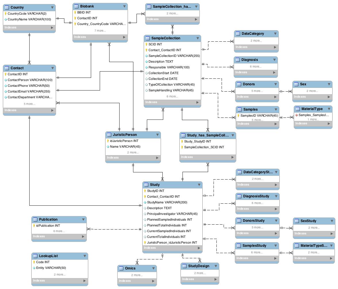 hight resolution of bbmri wiki