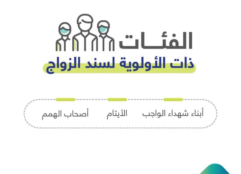 3 فئات مستفيده من سند محمد بن سلمان للزواج