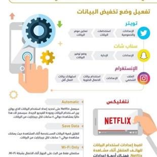 طريقة تقليل استهلاك البيانات أثناء استخدام تطبيقات التواصل الاجتماعي