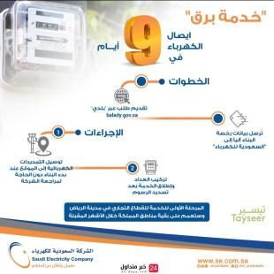 الكهرباء السعودية: خطوتان فقط لإيصال الخدمة الكهربائية خلال ٩ أيام