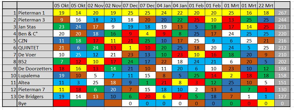 DDT-Kalender-N