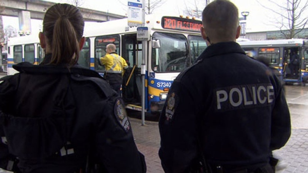 Security Equipment London Ontario
