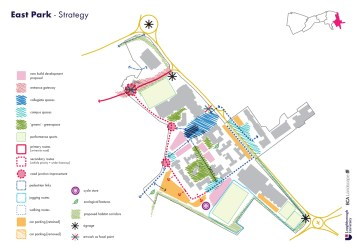 East Park - Strategy