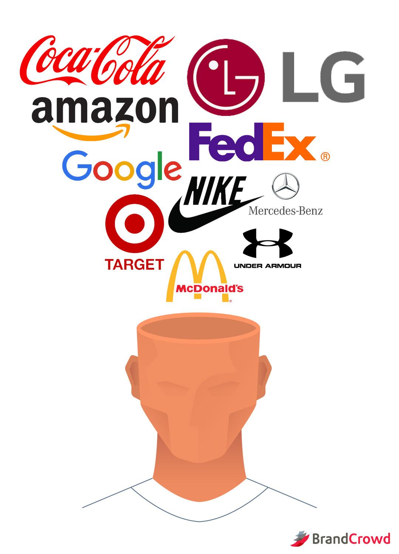 Simple Cool Logos : simple, logos, Designs, Inspire, DesignCrowd