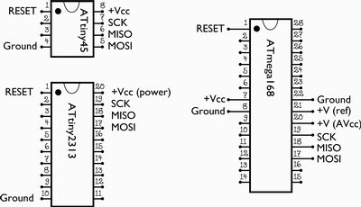Using AVR microcontrollers: Minimalist target boards