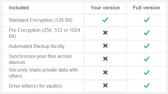 encryptstick-software-review-free-versus-paid