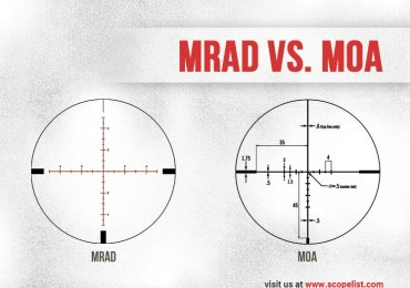 Mils vs MOA which one is right for you ? – Frank Galli – 03/17/2015