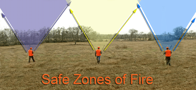 Safe zones of fire hunting
