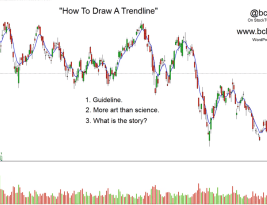 How To Draw A Stock Trendline