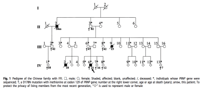 Figure 1. Pedigree of Chinese family with FFI. See image for key. (Yu et. al. 2006)