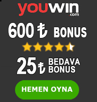 Youwin casino bonus tablosu