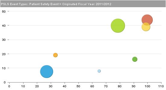 Bubble2-2011-2012